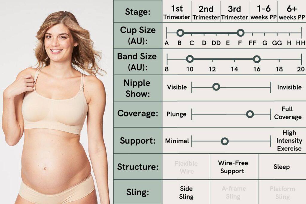 cotton candy nursing bra guide