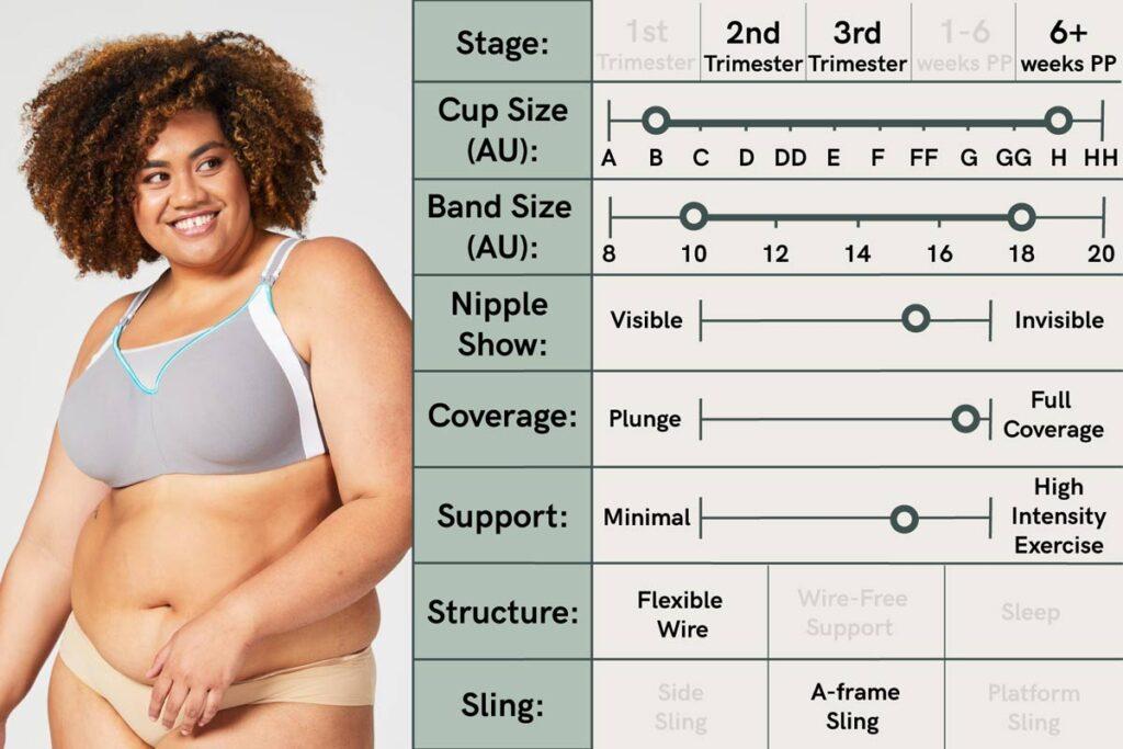 zest nursing sports bra guide